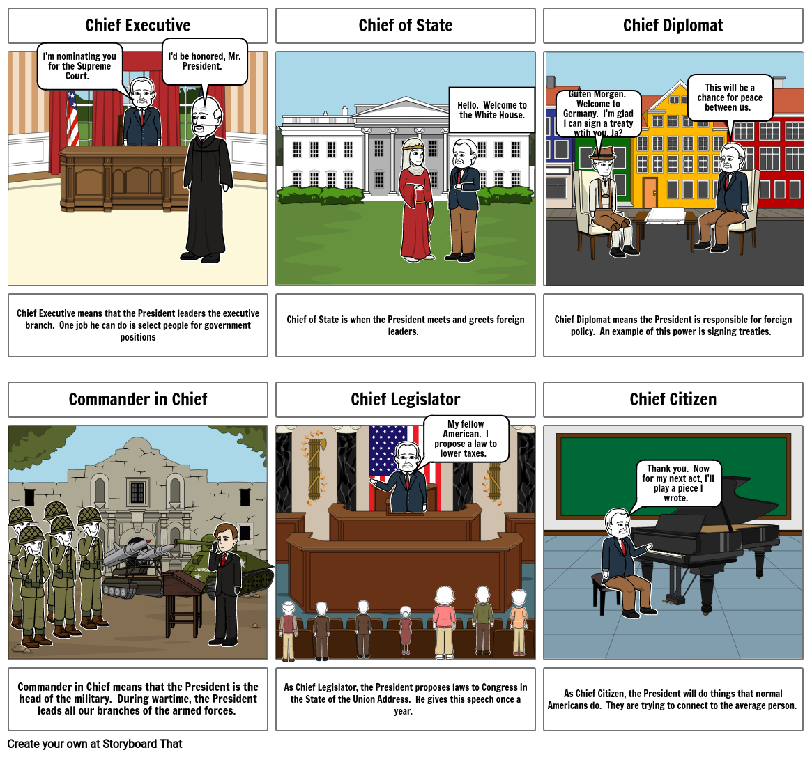 Mr. Wimer's Presidential Roles