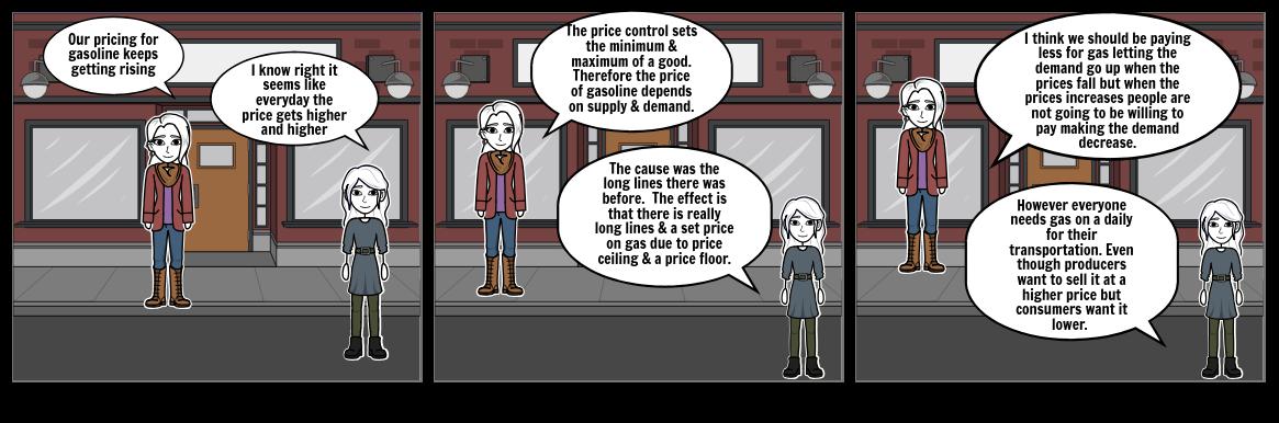 Price Control