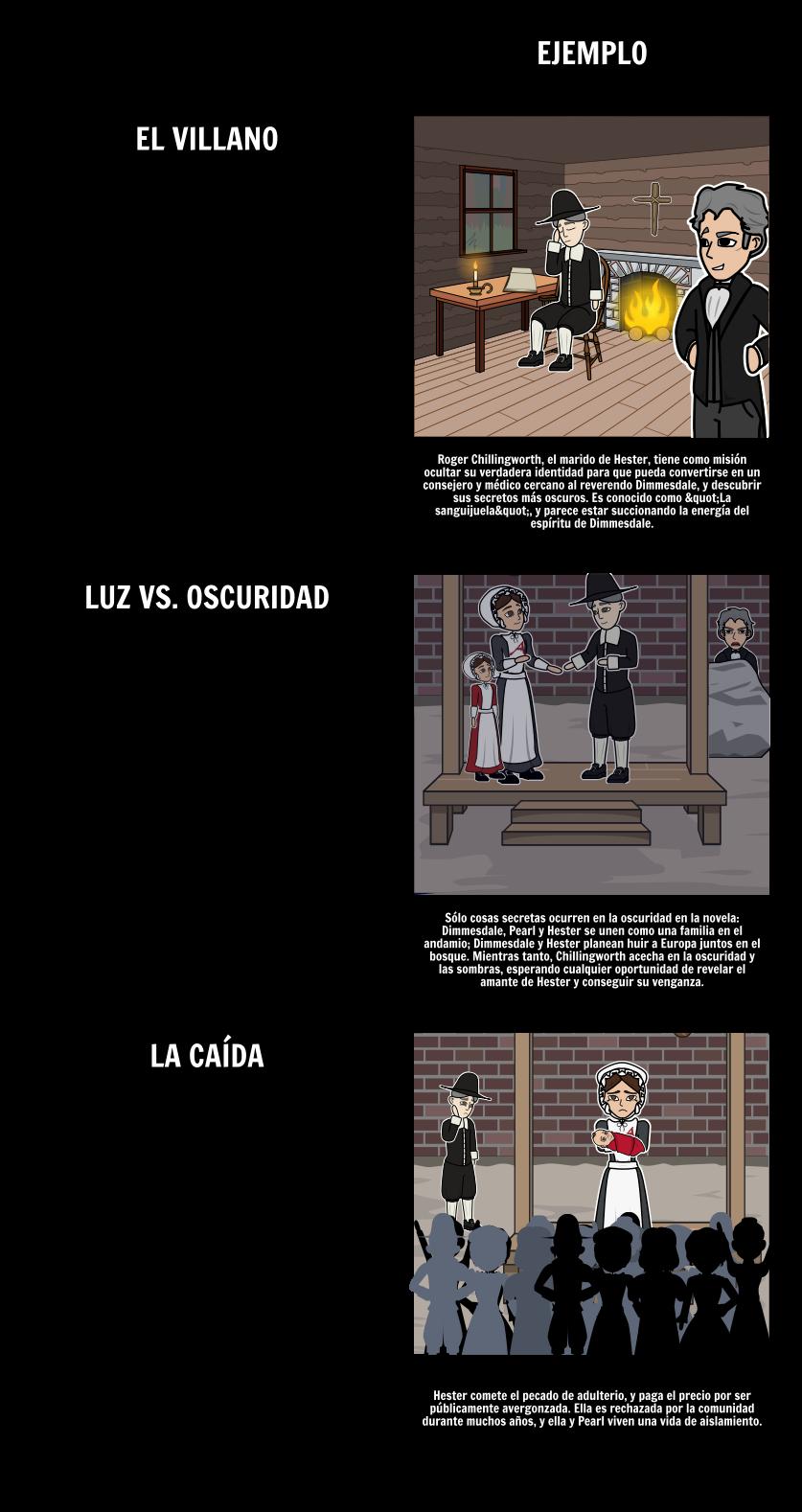 Análisis del Arquetipo Literario en la Carta Escarlata