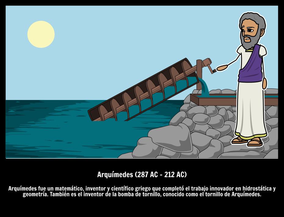 Archimedes Biografía y Hechos | Matemáticos Famosos