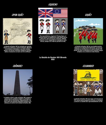 Batalla de Bunker Hill 5 Ws