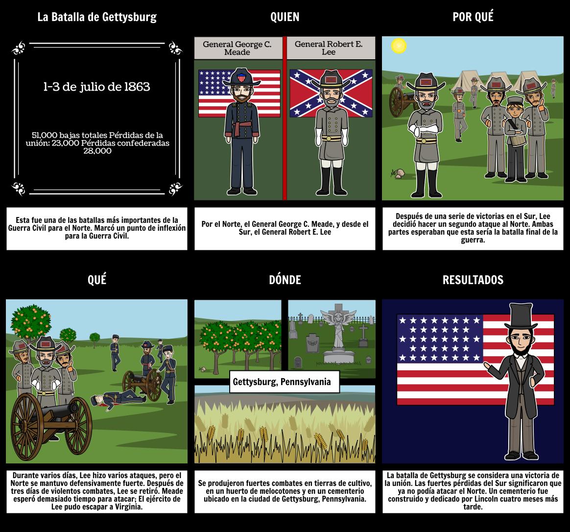 Causas de la guerra civil | Ley de Derechos Civiles de 1866 | Guerra ...