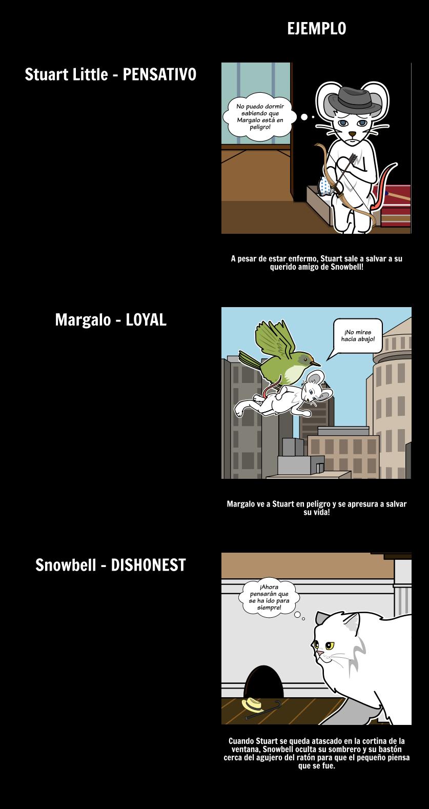 Características del Personaje Stuart Little Character Traits