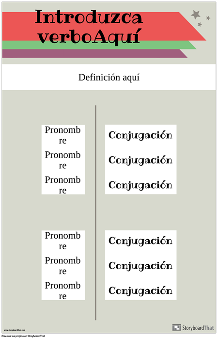 Cartel de Conjugación Verbal