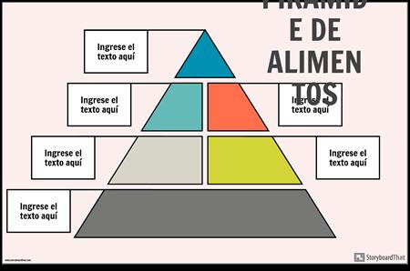 Cartel de la Pirámide Alimenticia