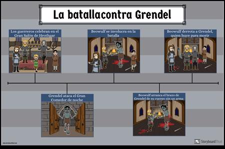 Cartel de la Secuencia de Batalla de Beowulf
