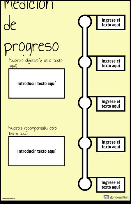 Cartel de Medición del Progreso