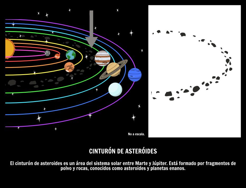 Cinturón De Asteróides Storyboard Av Es Examples