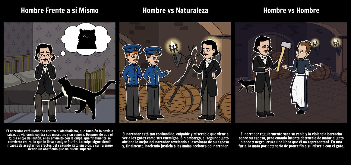 Conflicto Literario en el Gato Negro Storyboard