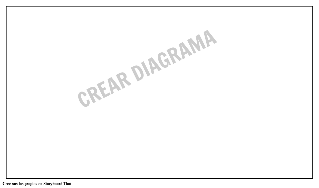 Órganos en el Diagrama del Sistema Digestivo | Planes de Lecciones ...