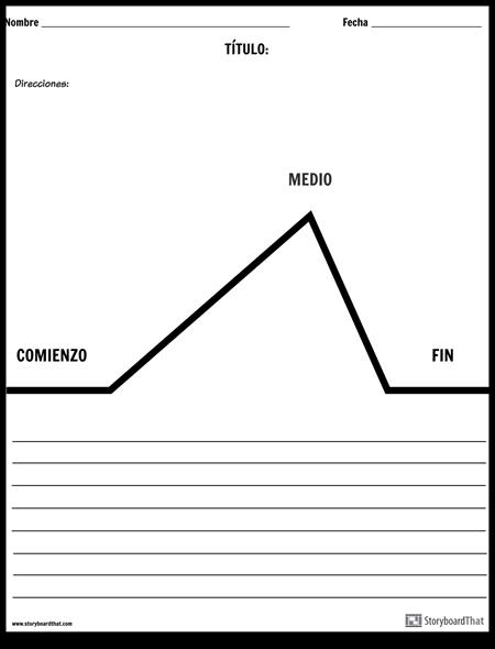Diagrama de la Trama