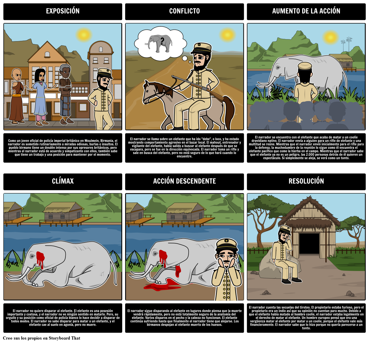 Disparar un Elefante Análisis y Actividades | Storyboard That