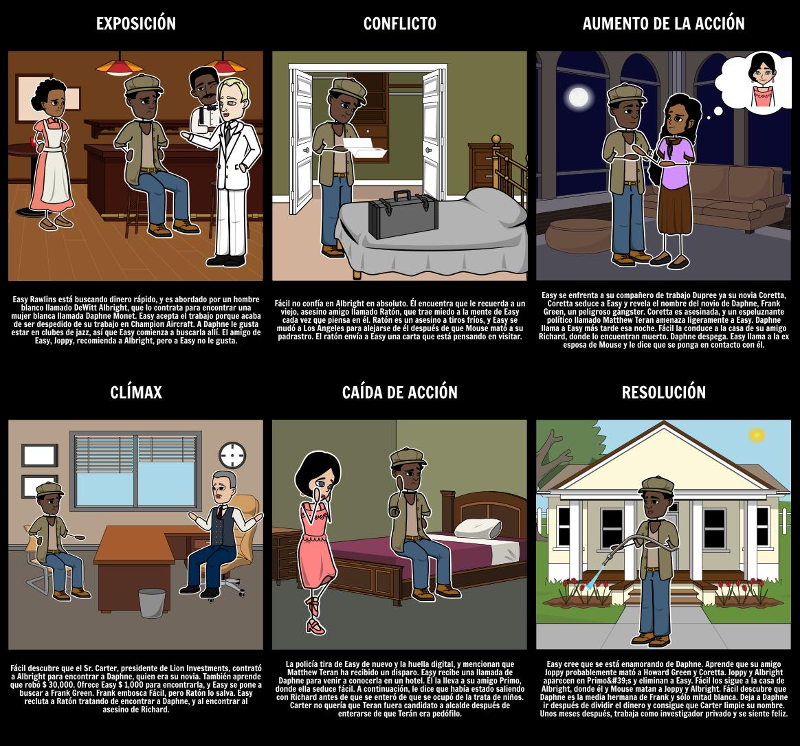 Elementos de Detective Fiction | Historias y Géneros de Detective