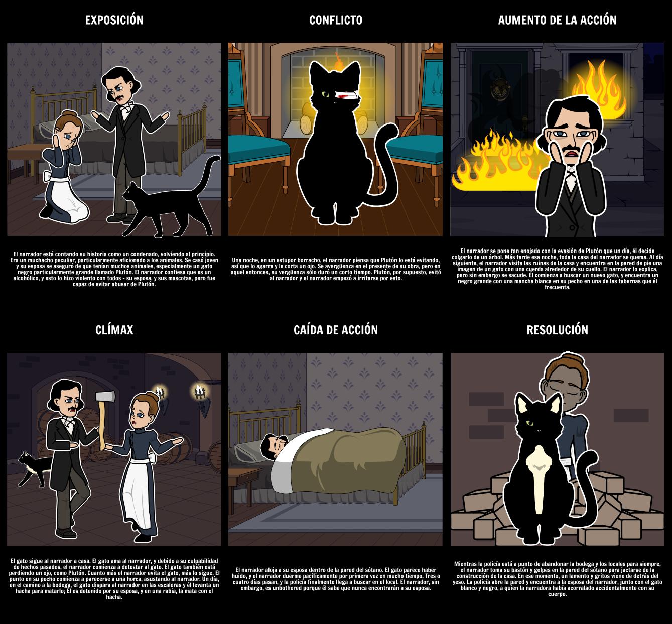 The Black Cat Edgar Allan Poe Análisis y Resumen | El Resumen del ...
