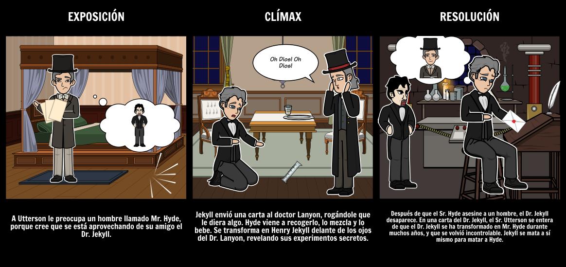 Diagrama Simplificado del Diagrama - Dr. Jekyll y Sr. Hyde