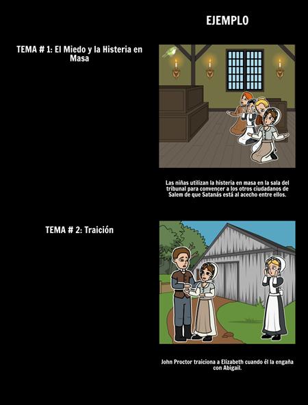 Ejemplo de Crucible Themes