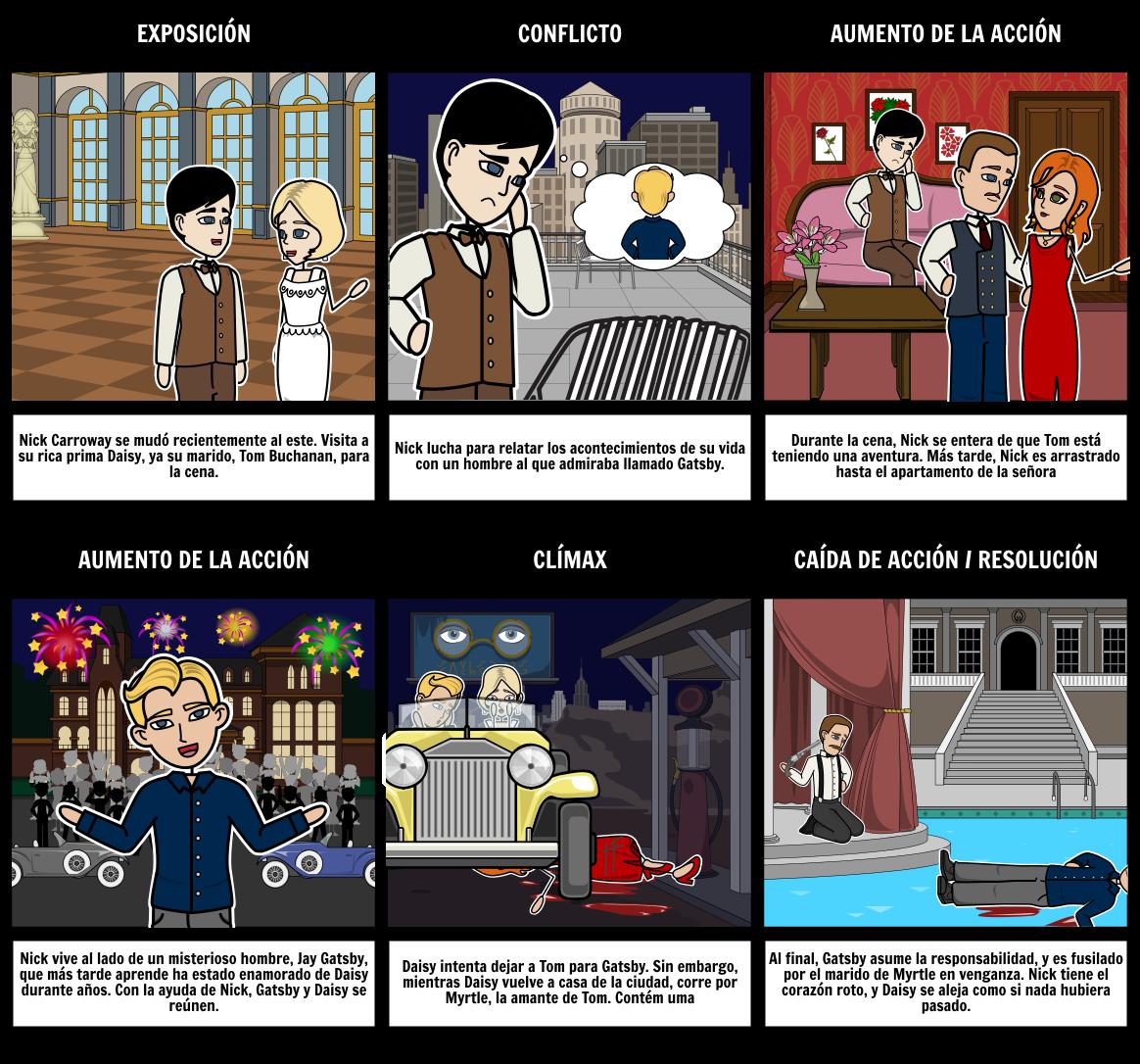 El Gran Diagrama del Diagrama de Gatsby
