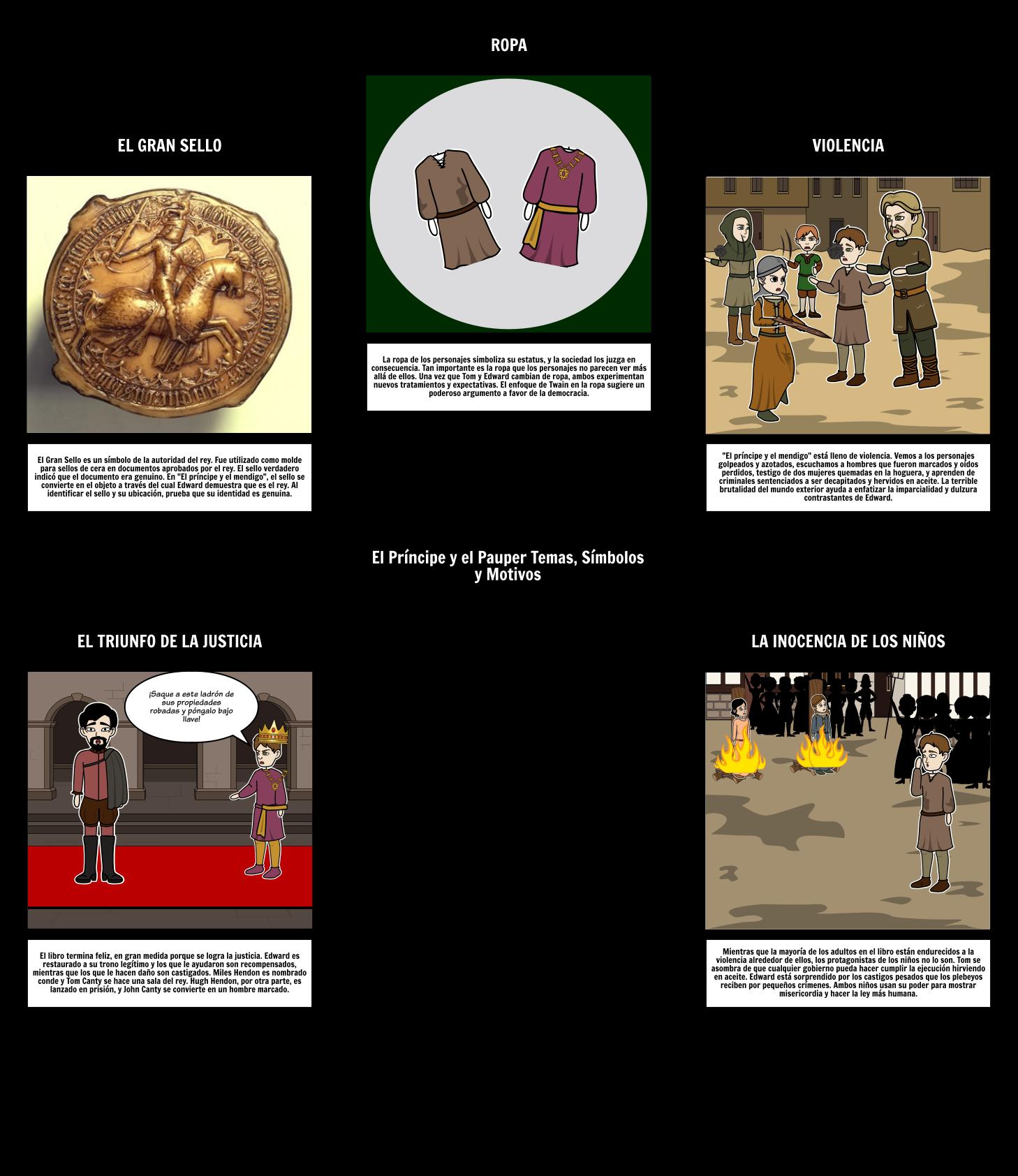 El Príncipe y el Pauper Temas, Motivos y Símbolos