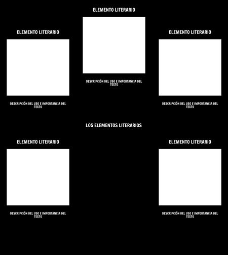 Elemento Literario Plantilla de Mapa de Araña