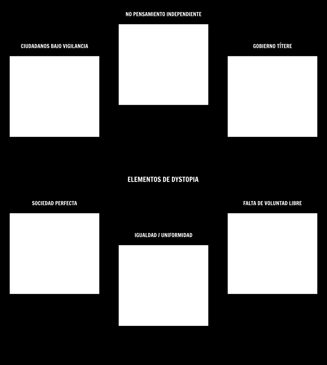 Fahrenheit 451 Resumen, Planes de Lección y Temas   Ray Bradbury