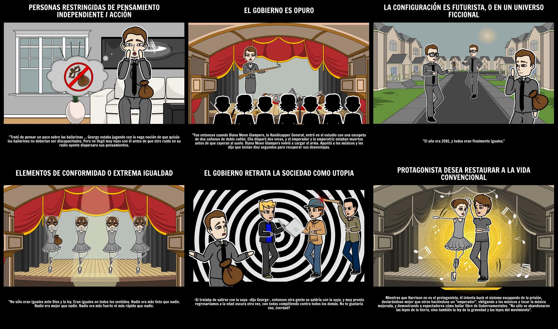 Elementos Distopianos en Harrison Bergeron