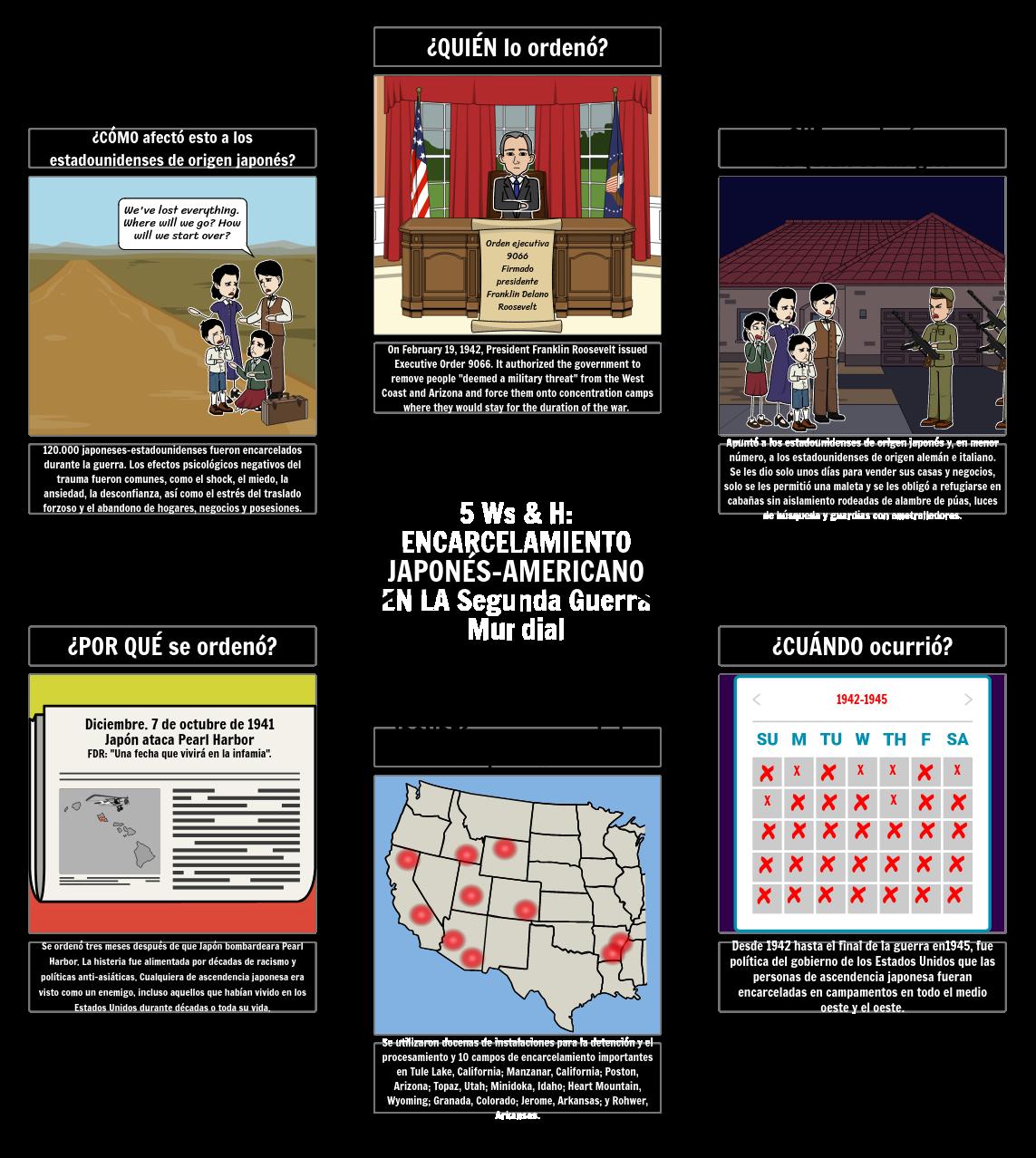 Encarcelamiento japonés-estadounidense durante la Segunda Guerra Mundial 5W