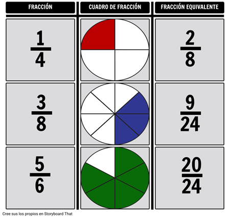 Equivalentes de Fracciones