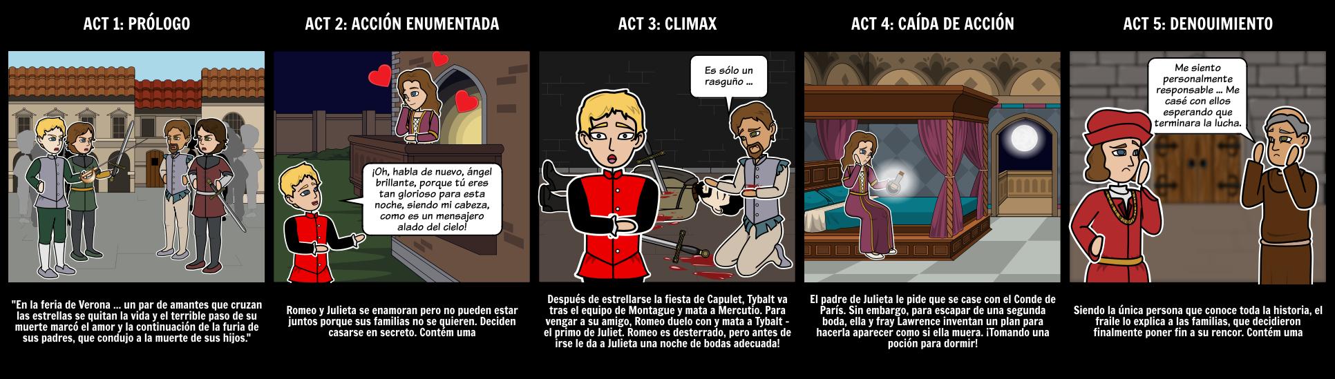 Estructura de Cinco Actos - Romeo y Julieta