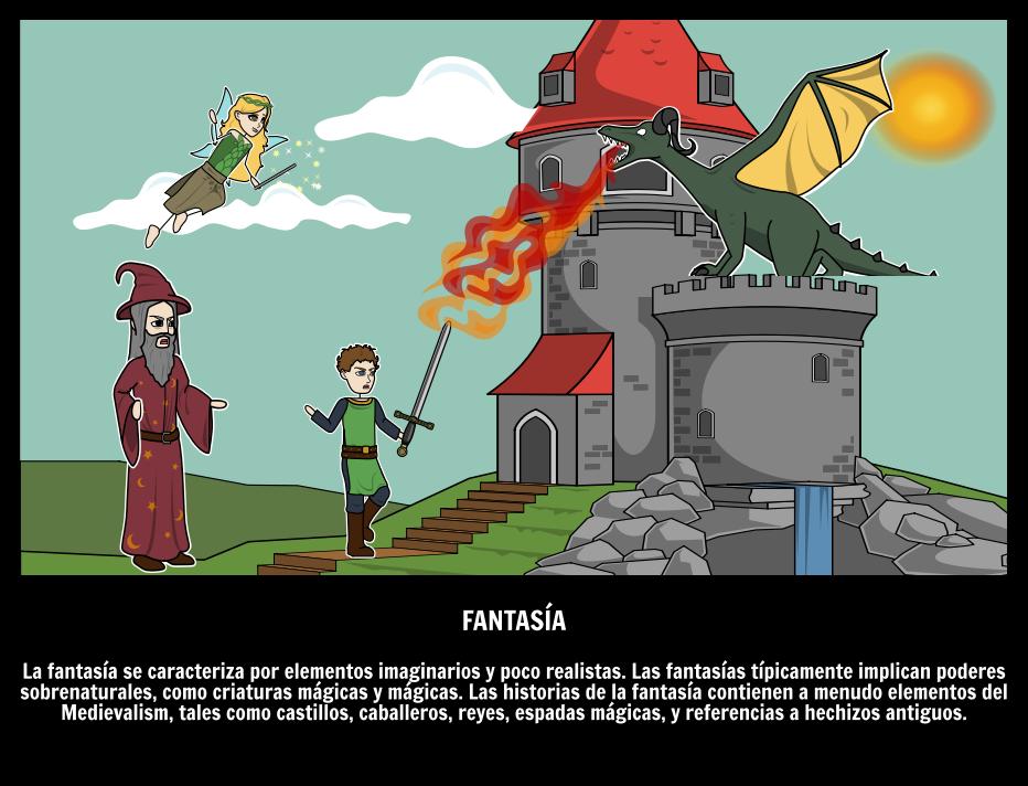 Género de la fantasía | Elementos de Fantasía en esta Guía de Géneros