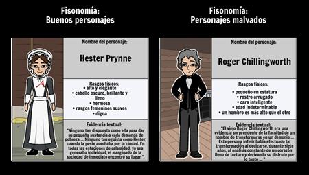 Fisonomía en la Letra Escarlata: Hester Prynne vs. Roger Chillingworth