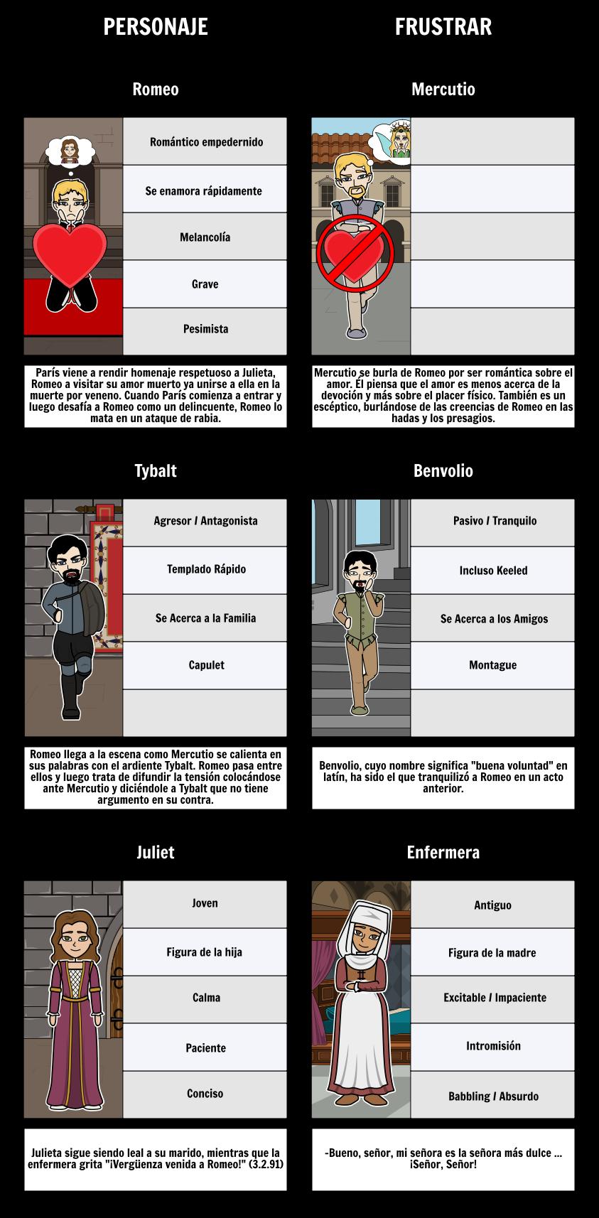 FOIL Ejemplos - Romeo y Julieta