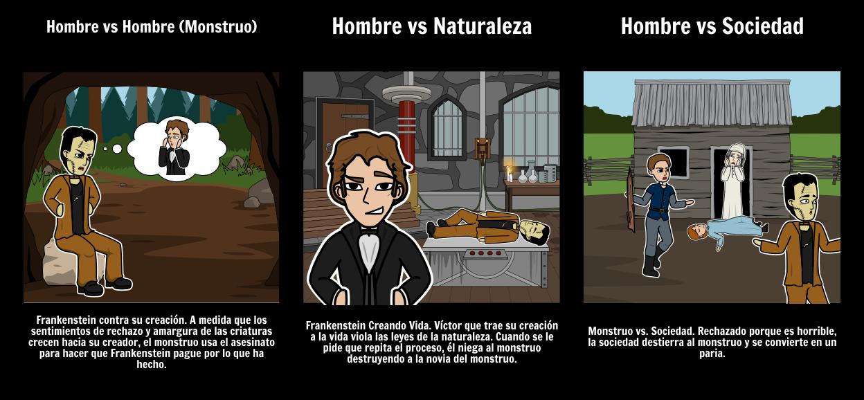Frankenstein - Conflictos Literarios Storyboard