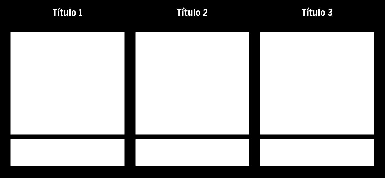 Gráfico de 3 Columnas T