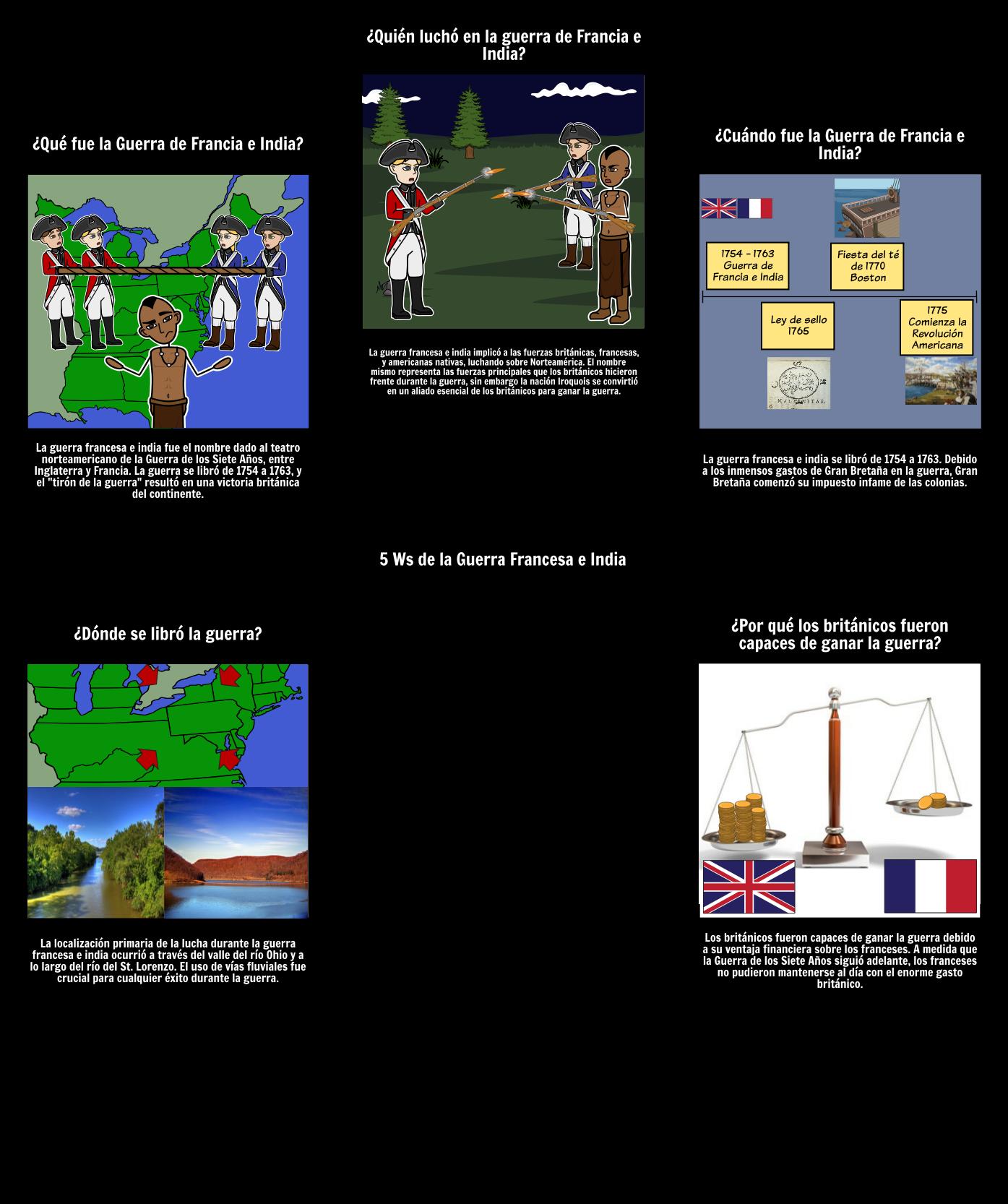 Guerra de Francia e India 5 Ws