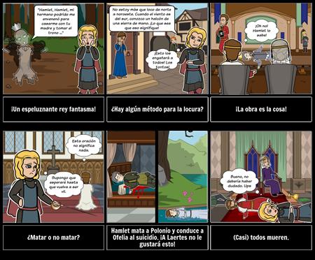 Hamlet en una Parodia Corta