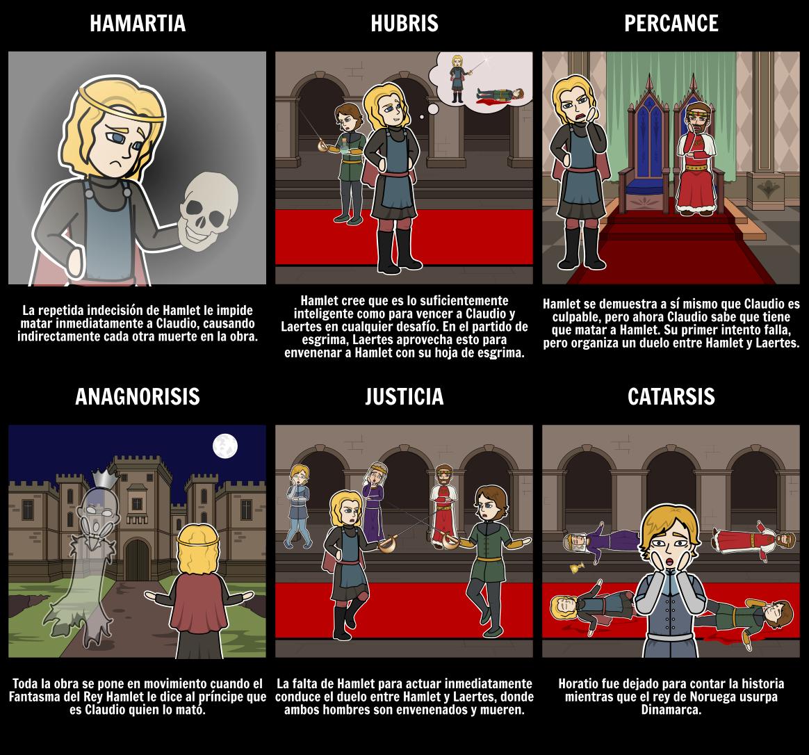 Héroe Trágico de Hamlet