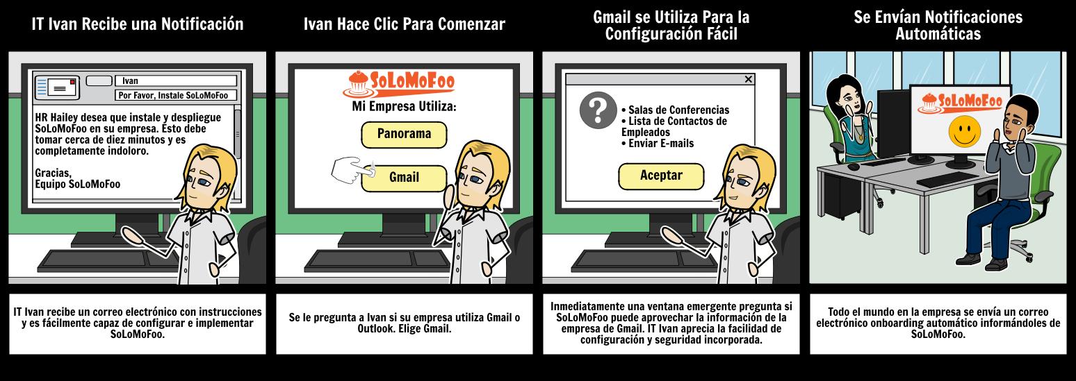 Historia del Usuario Para la Implementación de SoLoMoFoo
