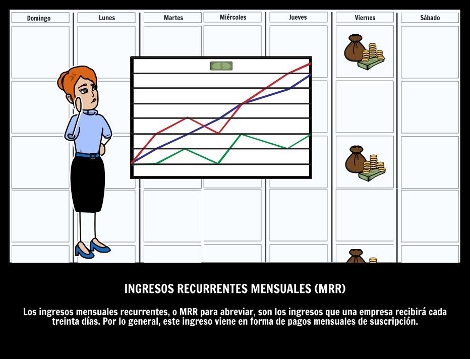 Ingresos recurrentes mensuales (MRR)