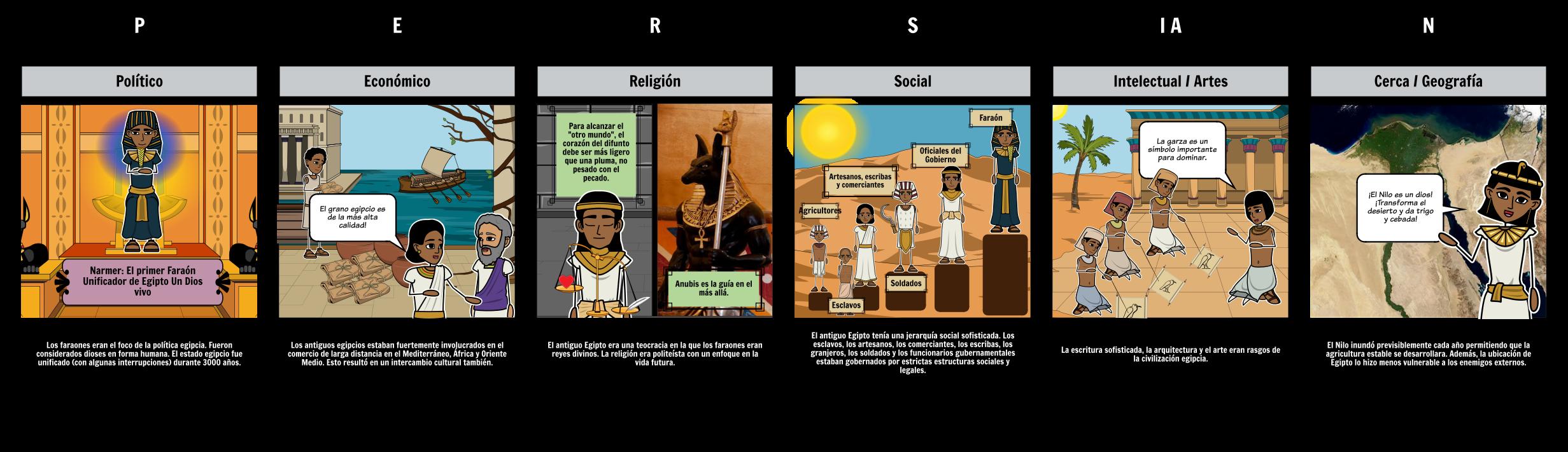 Introducción Al Antiguo Egipto Persian Storyboard