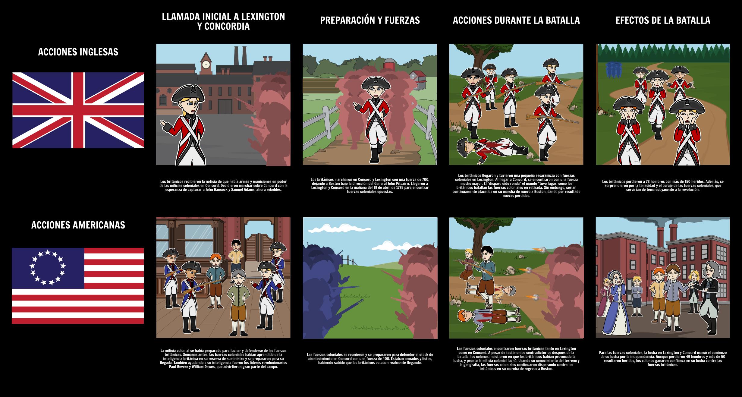 La Batalla de Lexington y Concord