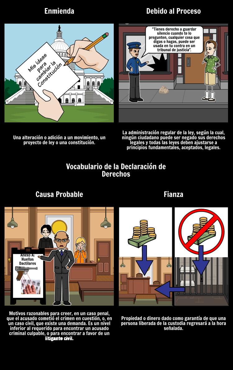 La Declaración de Derechos - Vocabulario