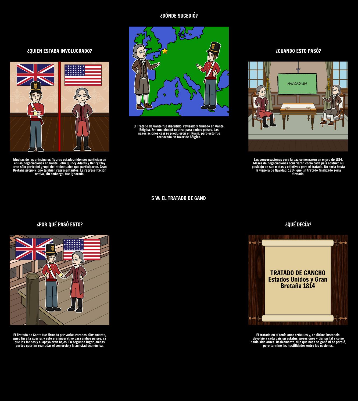 Causas de la Guerra de 1812 Cronología | Guerra de 1812 Resumen