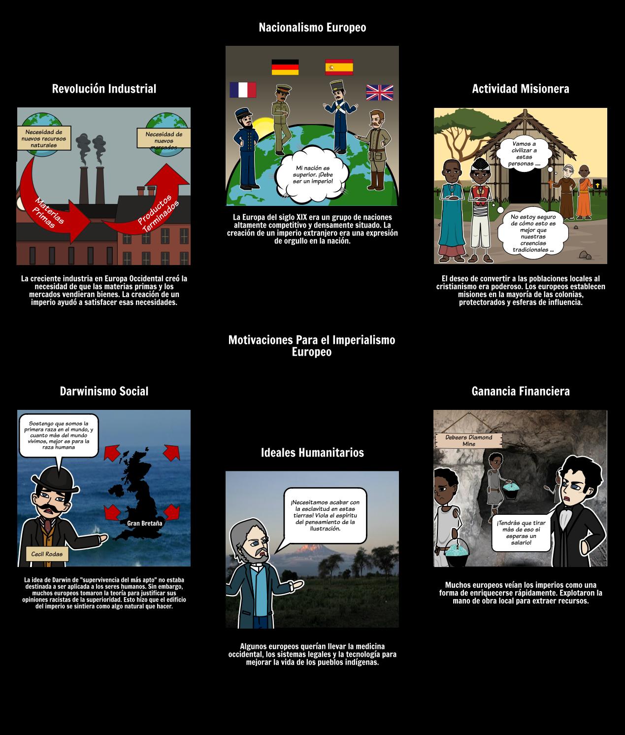 La Historia del Imperialismo - Motivaciones Para el Imperialismo Europeo