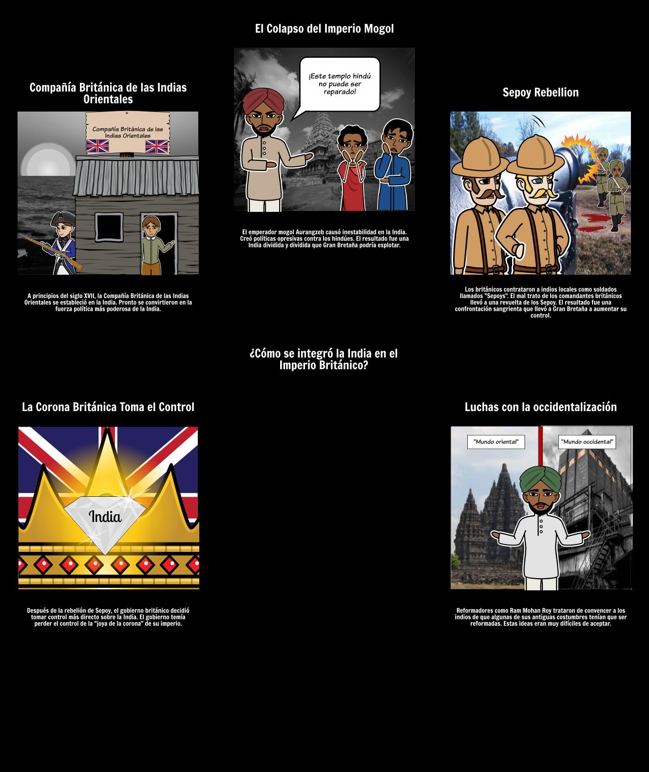 La India en el Imperio Británico