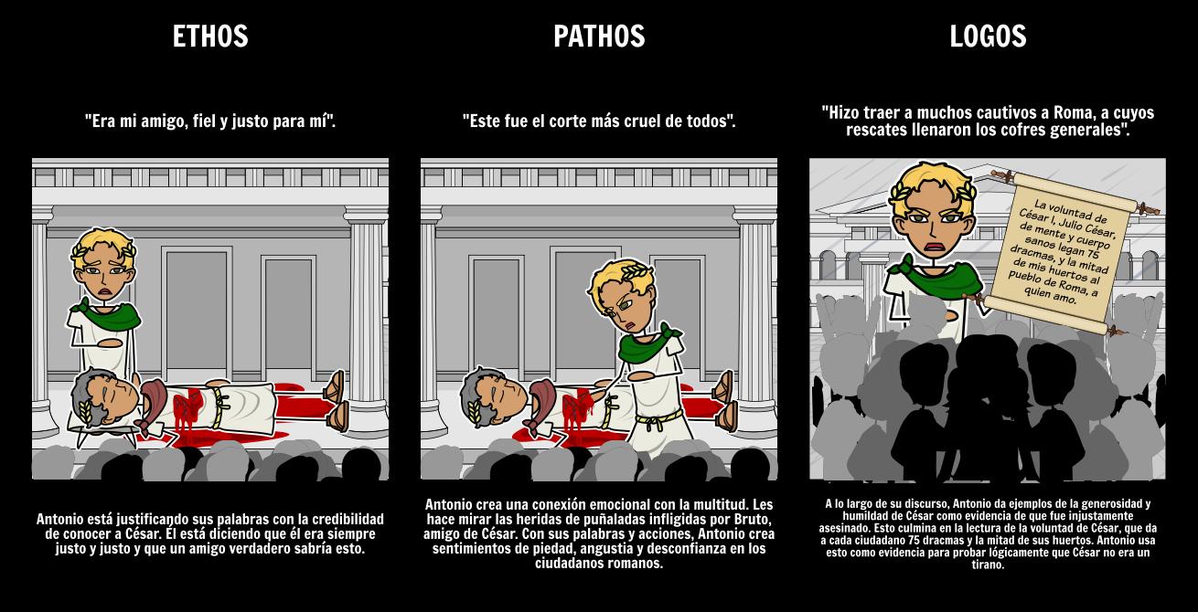 La Tragedia de Julio César Ethos, Pathos y Logos