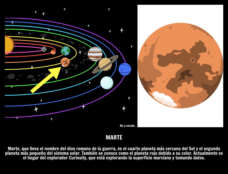 Marte Storyboard von es-examples