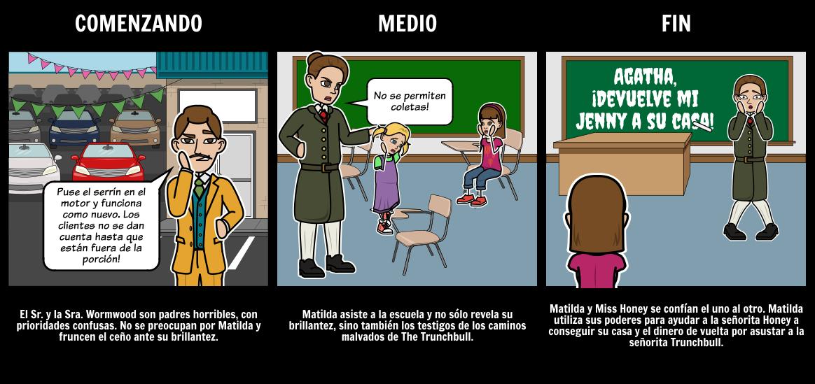 Matilda Resumen o Resumir el Texto