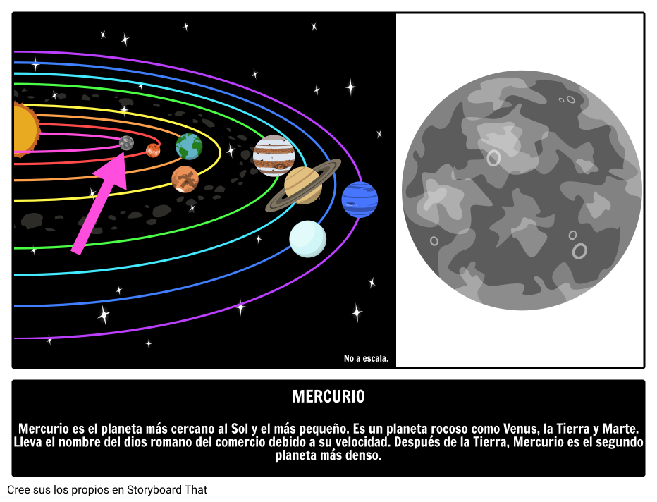 Mercurio Storyboard Von Es Examples