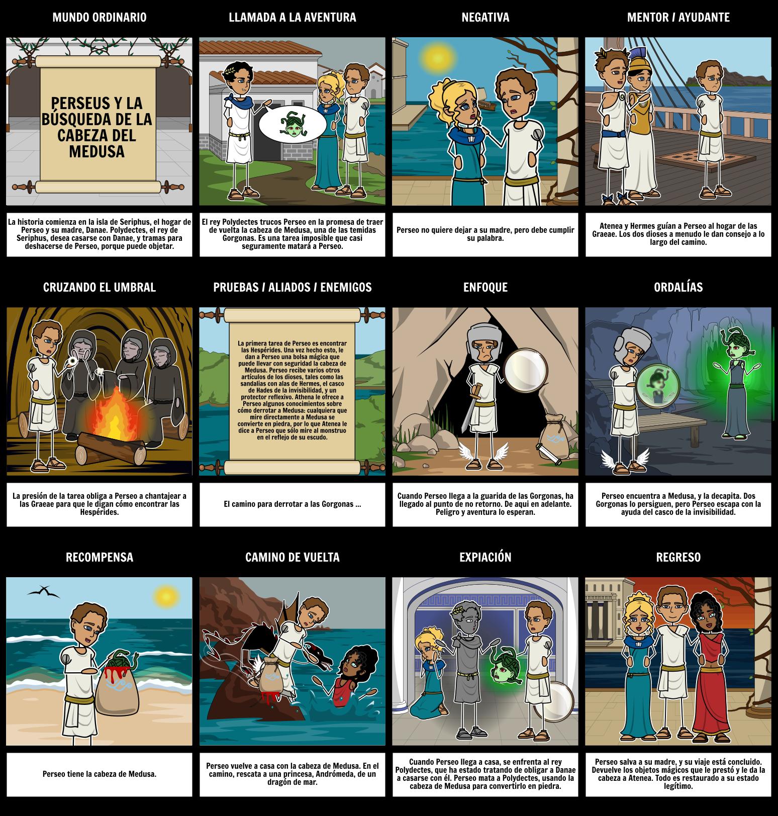 Mitología Griega - El Viaje del Héroe de Perseo