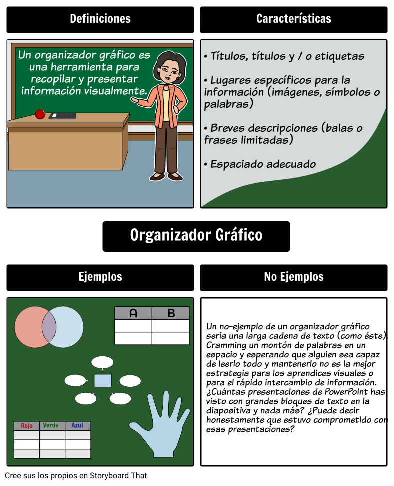 Organizador Gráfico Para Organizadores Gráficos